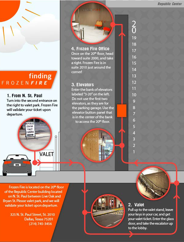 ParkingInfographic creative way to use infographics