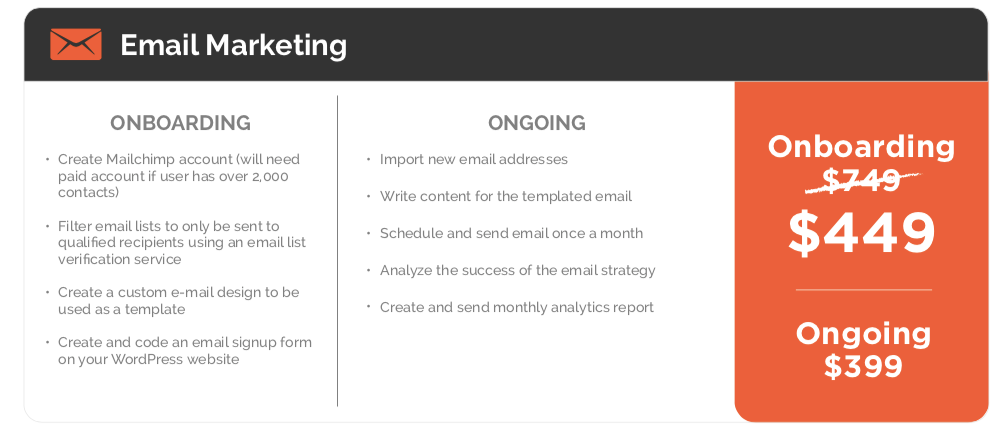 Email Marketing Package Details