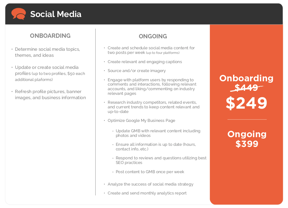 Social Media Package Details